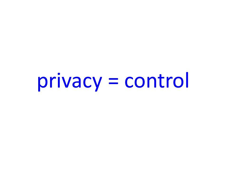 privacy = control