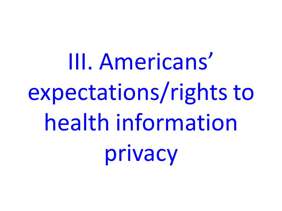 III. Americans' expectations/rights to health information privacy