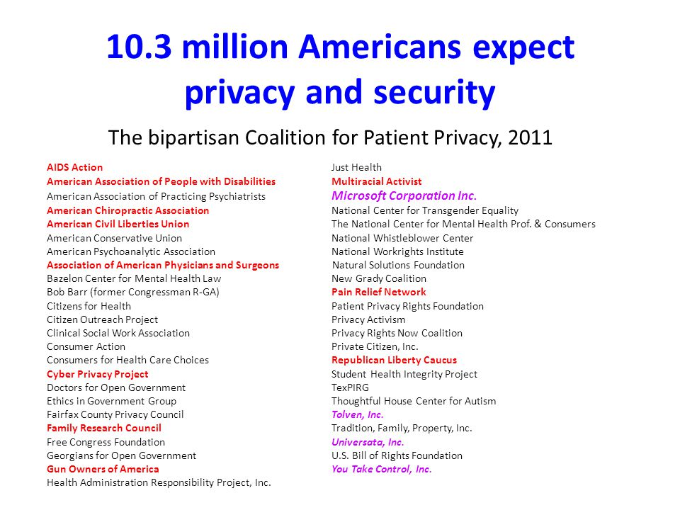 10.3 million Americans expect privacy and security The bipartisan Coalition for Patient Privacy, 2011 AIDS Action Just Health American Association of People with Disabilities Multiracial Activist American Association of Practicing Psychiatrists Microsoft Corporation Inc.