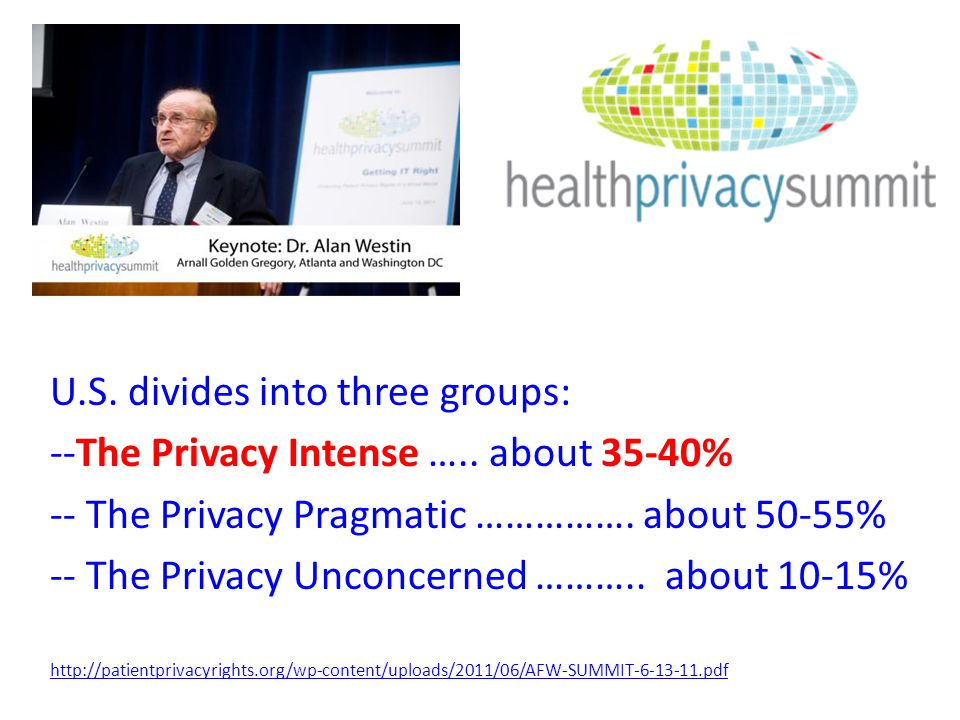 U.S. divides into three groups: --The Privacy Intense …..