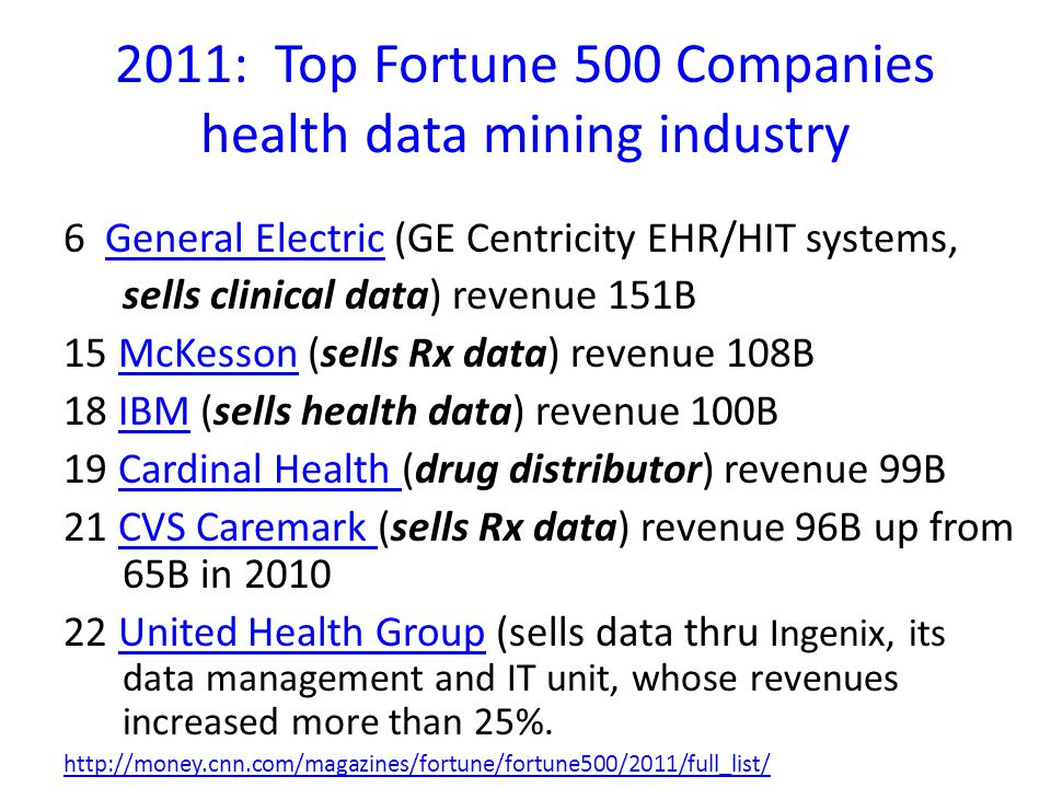 2011: Top Fortune 500 Companies health data mining industry 6 General Electric (GE Centricity EHR/HIT systems,General Electric sells clinical data) re