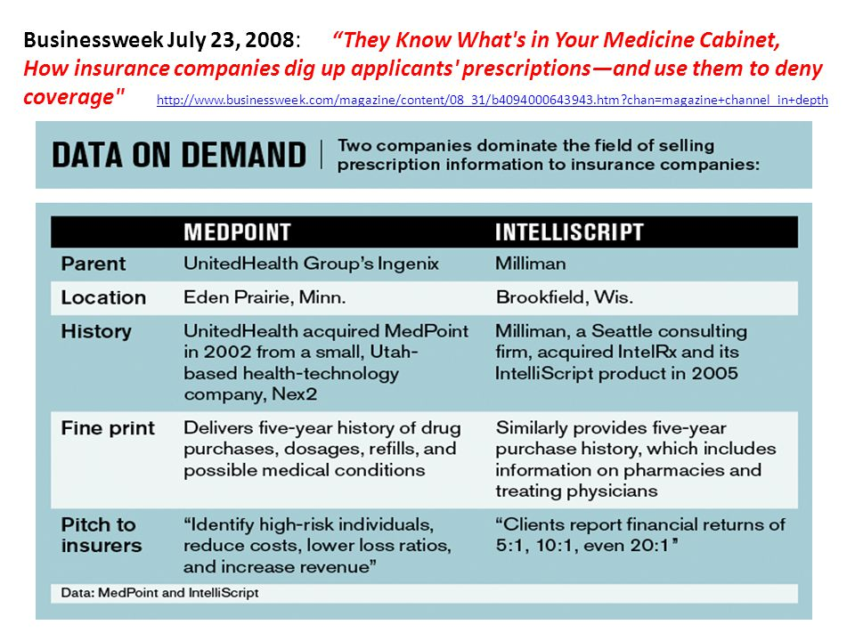 Businessweek July 23, 2008: They Know What s in Your Medicine Cabinet, How insurance companies dig up applicants prescriptions—and use them to deny coverage http://www.businessweek.com/magazine/content/08_31/b4094000643943.htm chan=magazine+channel_in+depth http://www.businessweek.com/magazine/content/08_31/b4094000643943.htm chan=magazine+channel_in+depth