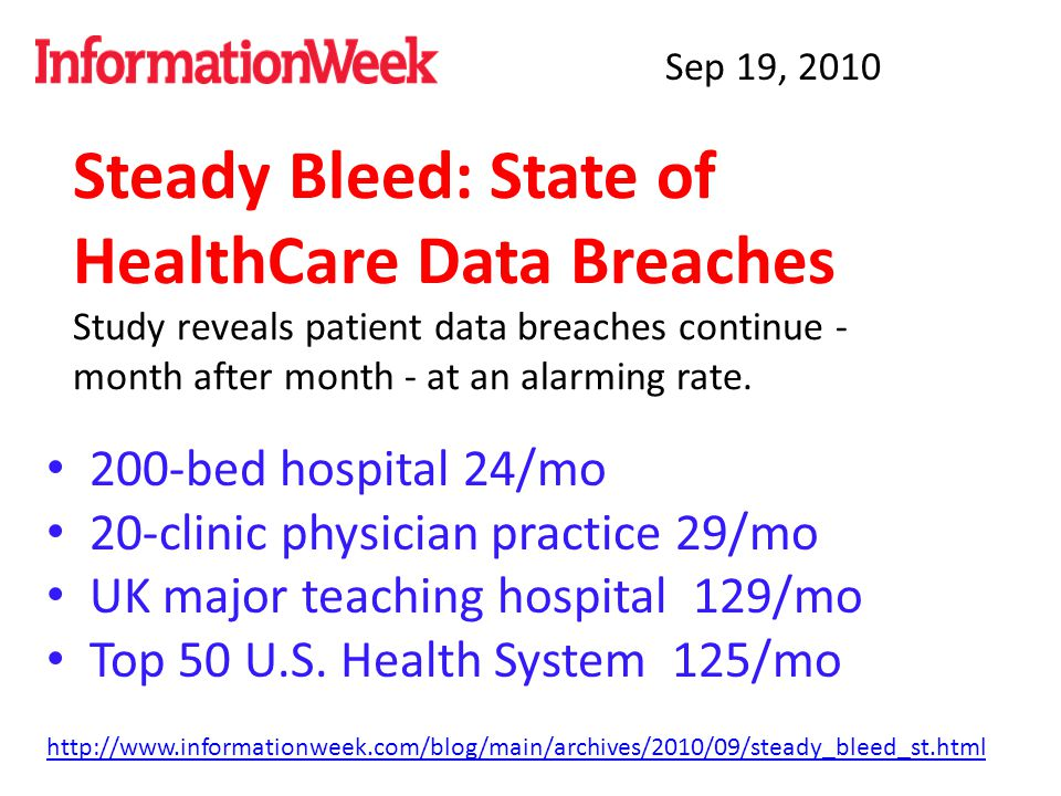 Steady Bleed: State of HealthCare Data Breaches Study reveals patient data breaches continue - month after month - at an alarming rate.