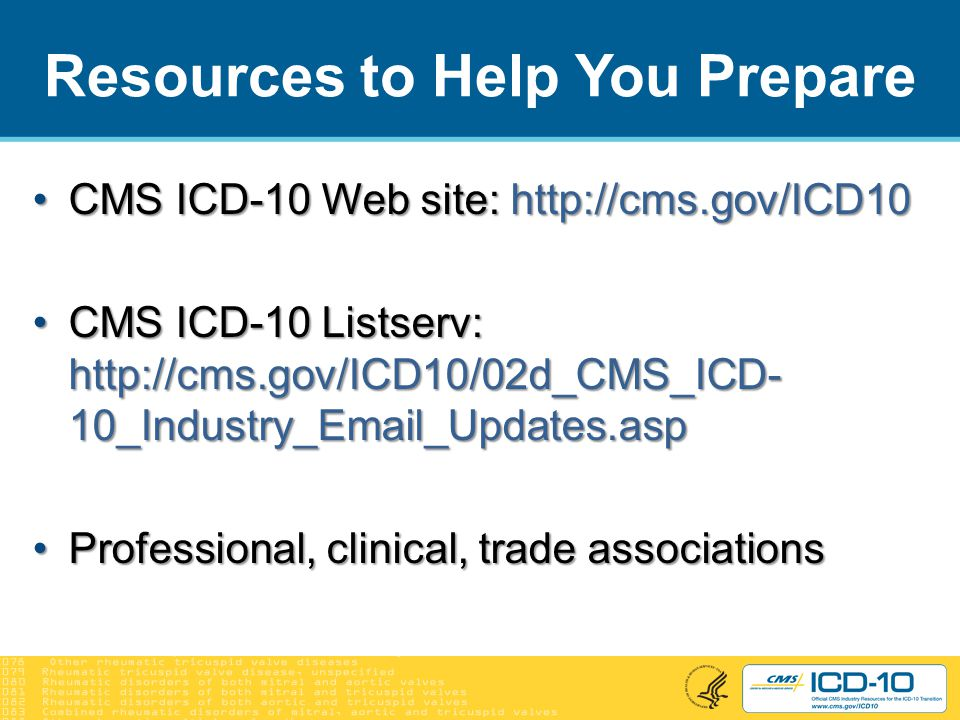 Readily Available CMS Resources