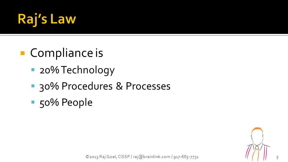  Compliance is  20% Technology  30% Procedures & Processes  50% People 5©2013 Raj Goel, CISSP / raj@brainlink.com / 917-685-7731