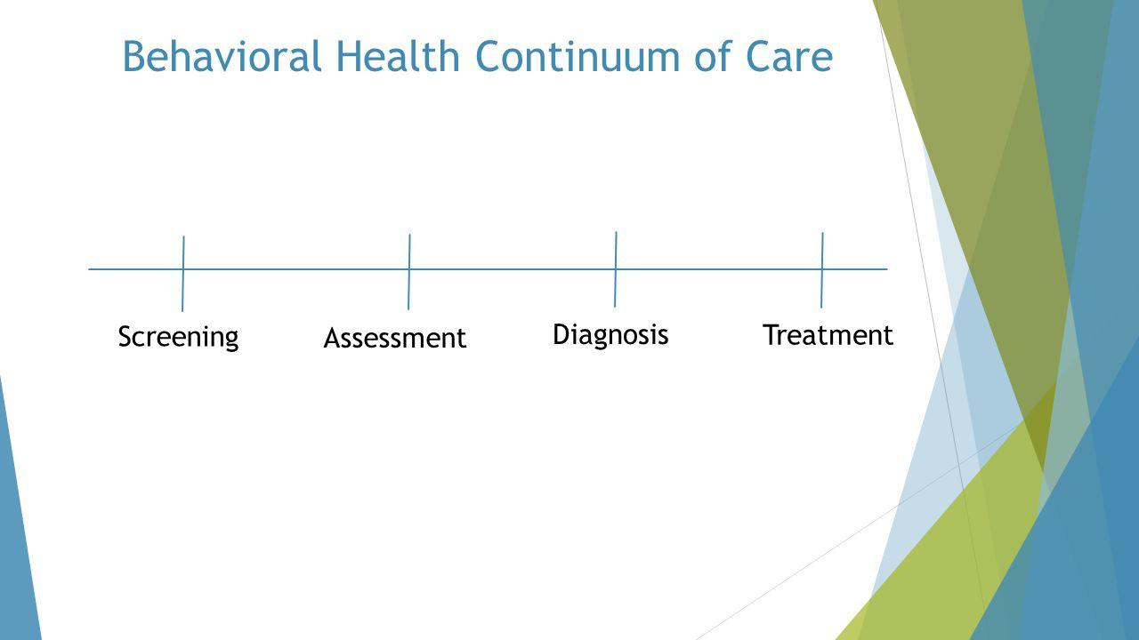 Wagner, E. (2002). The Chronic Care Model