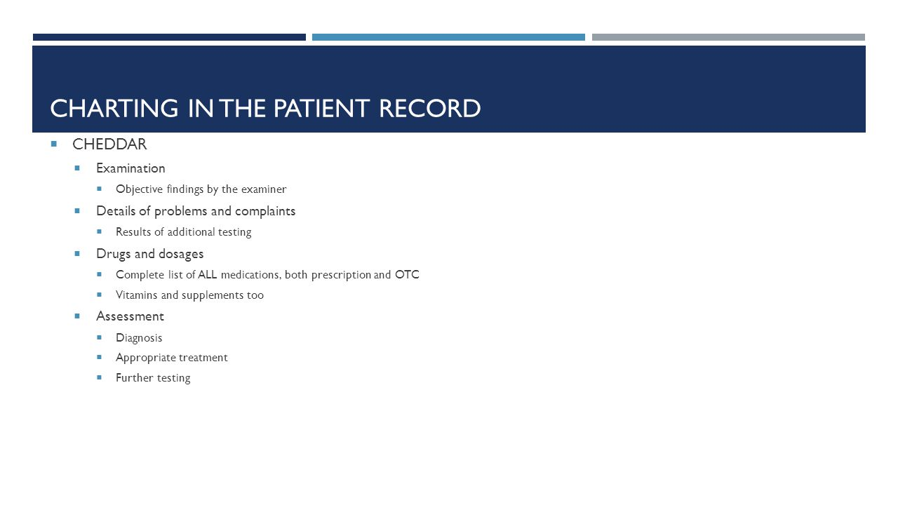 CHARTING IN THE PATIENT RECORD  CHEDDAR  Examination  Objective findings by the examiner  Details of problems and complaints  Results of addition