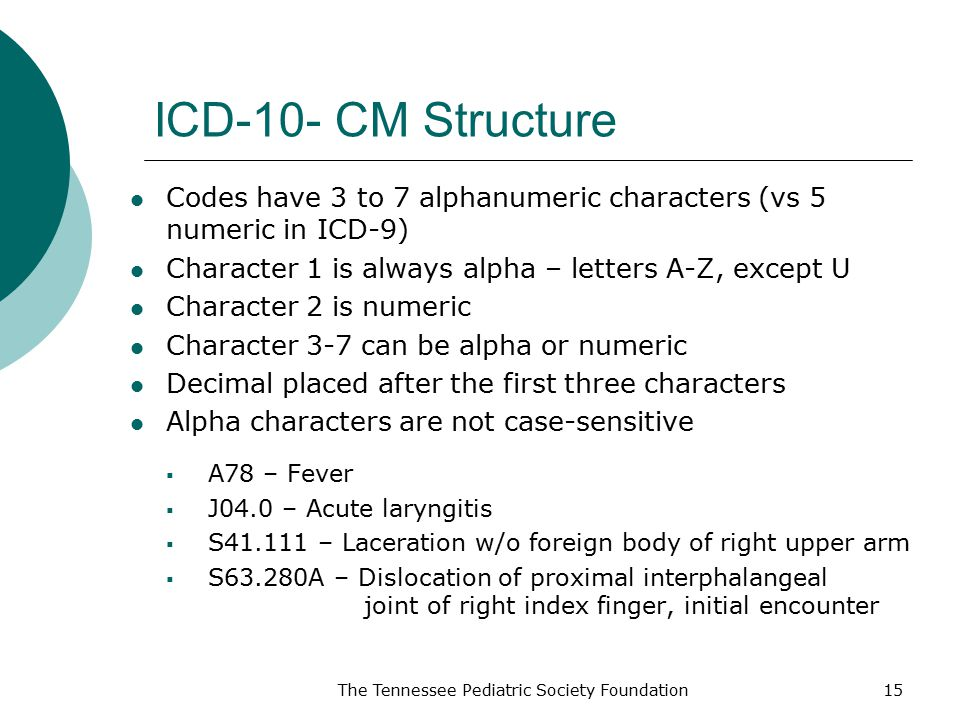 ICD-10- CM Structure Codes have 3 to 7 alphanumeric characters (vs 5 numeric in ICD-9) Character 1 is always alpha – letters A-Z, except U Character 2 is numeric Character 3-7 can be alpha or numeric Decimal placed after the first three characters Alpha characters are not case-sensitive  A78 – Fever  J04.0 – Acute laryngitis  S41.111 – Laceration w/o foreign body of right upper arm  S63.280A – Dislocation of proximal interphalangeal joint of right index finger, initial encounter The Tennessee Pediatric Society Foundation15