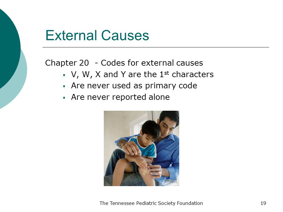 External Causes Chapter 20 - Codes for external causes  V, W, X and Y are the 1 st characters  Are never used as primary code  Are never reported alone The Tennessee Pediatric Society Foundation19