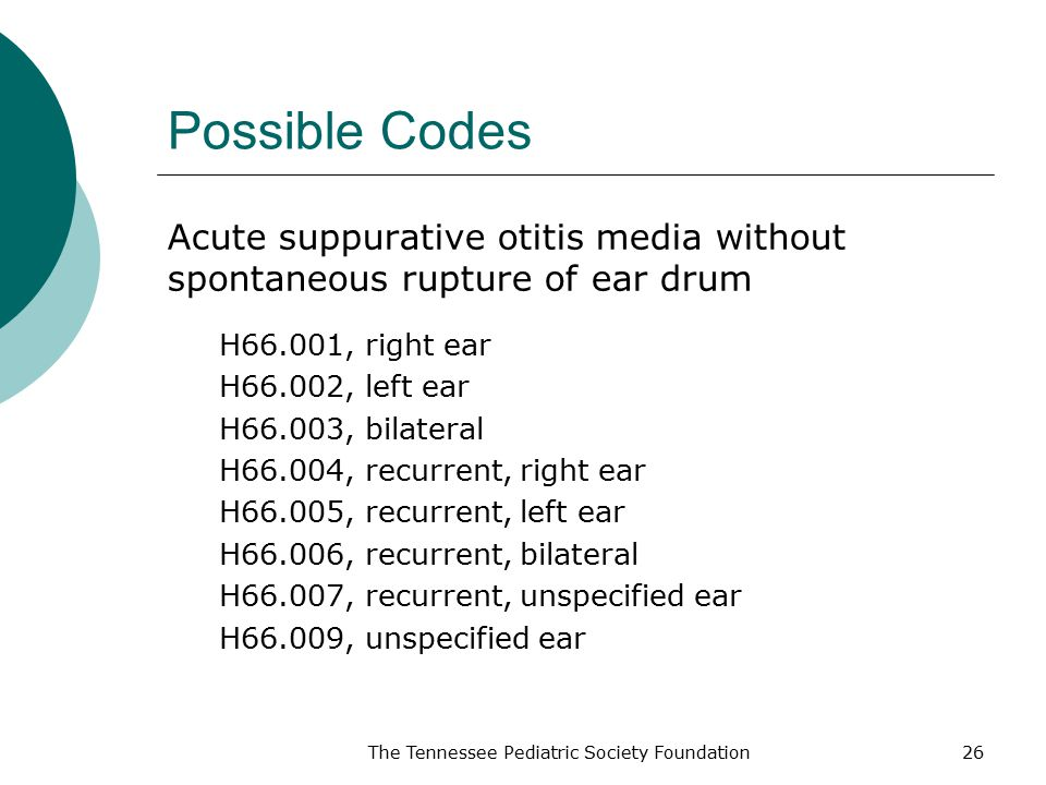 Possible Codes Acute suppurative otitis media without spontaneous rupture of ear drum H66.001, right ear H66.002, left ear H66.003, bilateral H66.004, recurrent, right ear H66.005, recurrent, left ear H66.006, recurrent, bilateral H66.007, recurrent, unspecified ear H66.009, unspecified ear The Tennessee Pediatric Society Foundation26