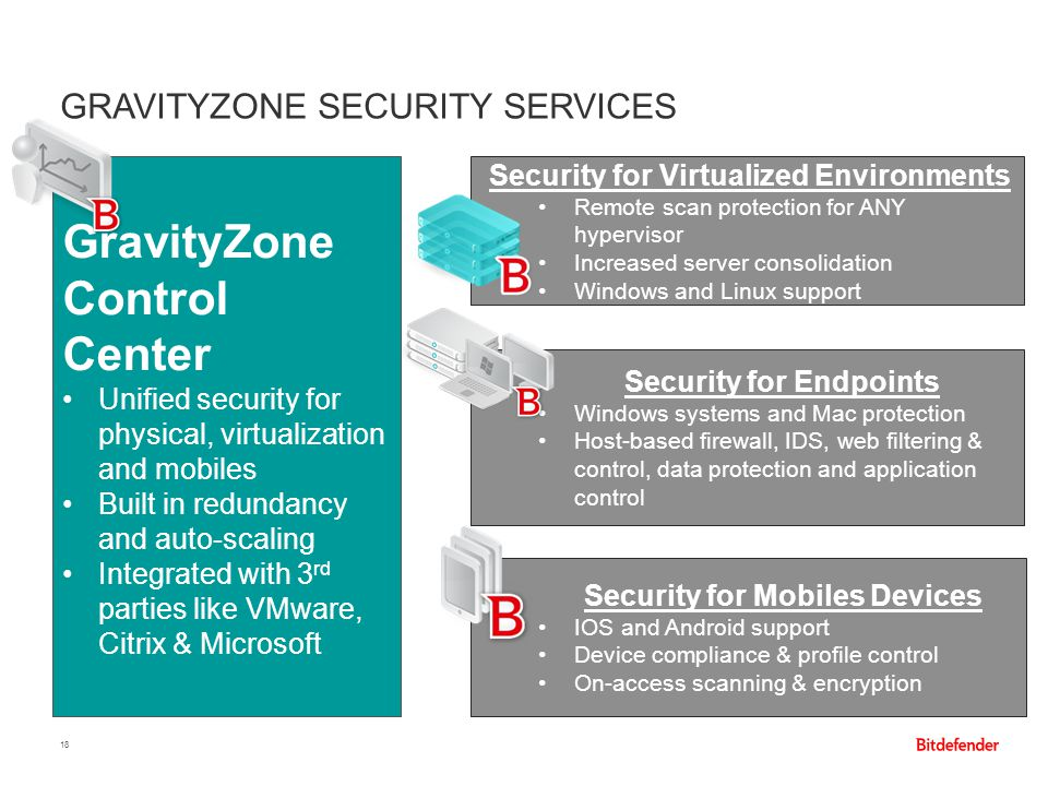 GRAVITYZONE SECURITY SERVICES 18 Security for Endpoints Windows systems and Mac protection Host-based firewall, IDS, web filtering & control, data pro