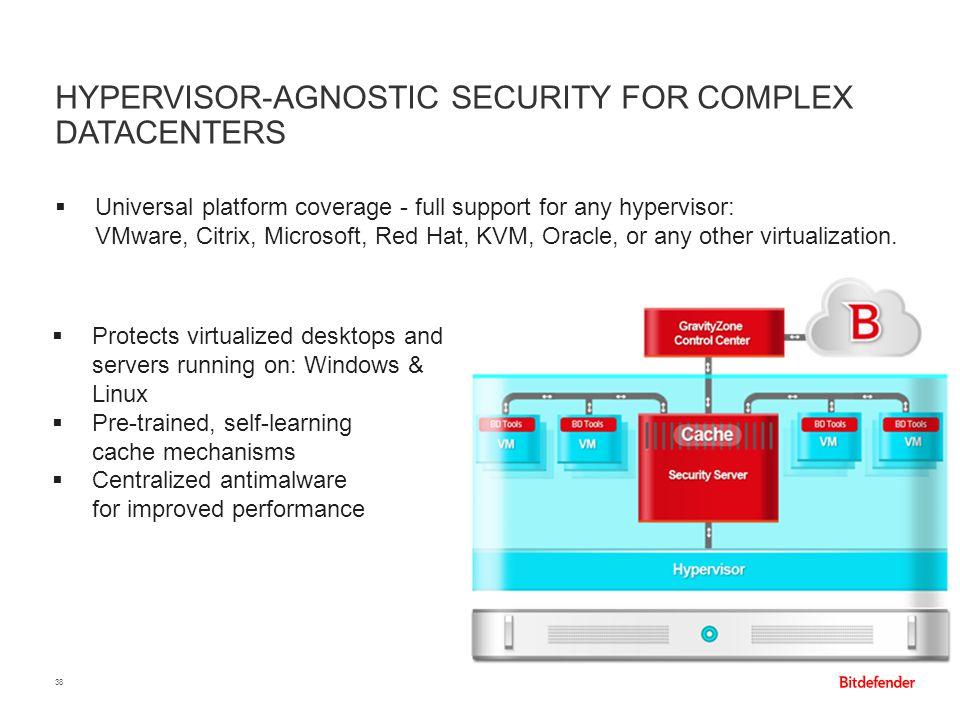 HYPERVISOR-AGNOSTIC SECURITY FOR COMPLEX DATACENTERS 38  Universal platform coverage - full support for any hypervisor: VMware, Citrix, Microsoft, Re