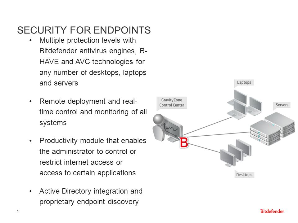 SECURITY FOR ENDPOINTS 51 Multiple protection levels with Bitdefender antivirus engines, B- HAVE and AVC technologies for any number of desktops, lapt