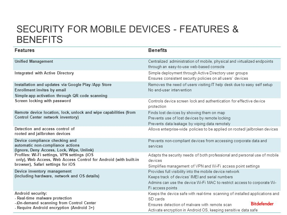 SECURITY FOR MOBILE DEVICES - FEATURES & BENEFITS 57 FeaturesBenefits Unified Management Centralized administration of mobile, physical and virtualize