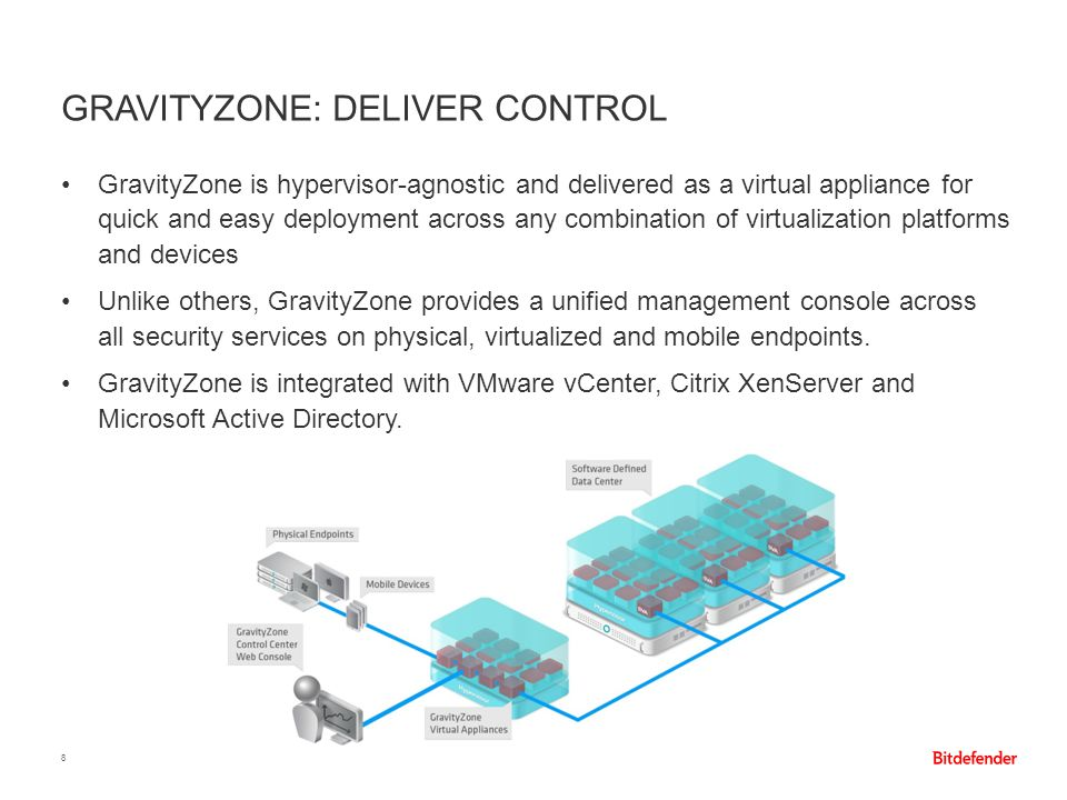 1)Built-in redundancy and high availability -Duplication of roles for the GravityZone appliance : Database, Update server, Web console (Control Center) and / or Communication server -Even distribution of scanning traffic with load balancing 2)Integrated management and control -Support for VMware vCenter, Citrix XenServer and Microsoft Active Directory -Enforcing security policies on entire inventory objects including hosts, VM folders or resource pools.