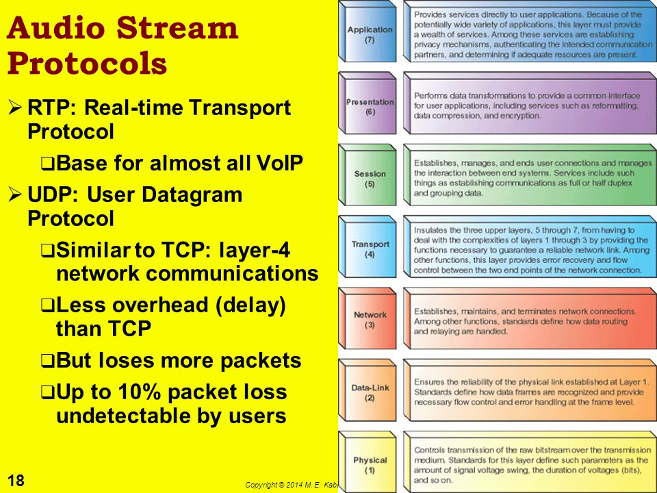 18 Copyright © 2014 M. E. Kabay. All rights reserved. Audio Stream Protocols  RTP: Real-time Transport Protocol  Base for almost all VoIP  UDP: Use