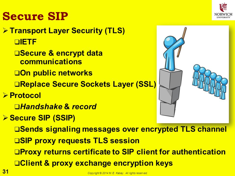 31 Copyright © 2014 M. E. Kabay. All rights reserved. Secure SIP  Transport Layer Security (TLS)  IETF  Secure & encrypt data communications  On p