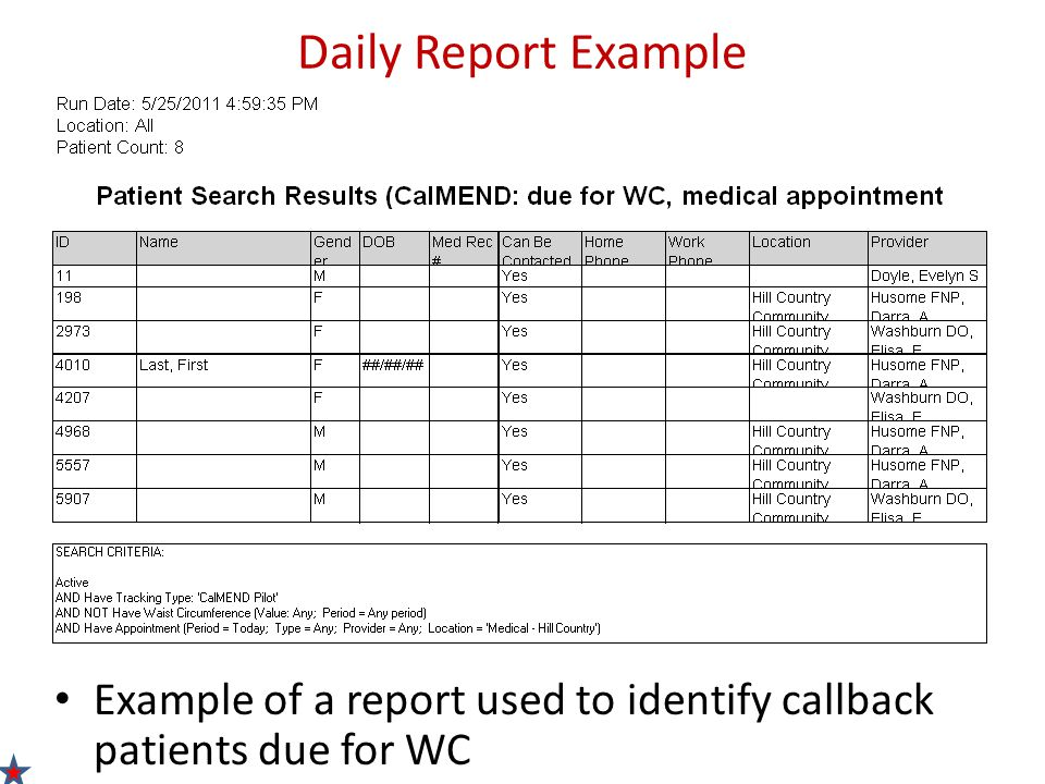 Daily Report Example Example of a report that is run daily by the physician for the patients scheduled for the day.