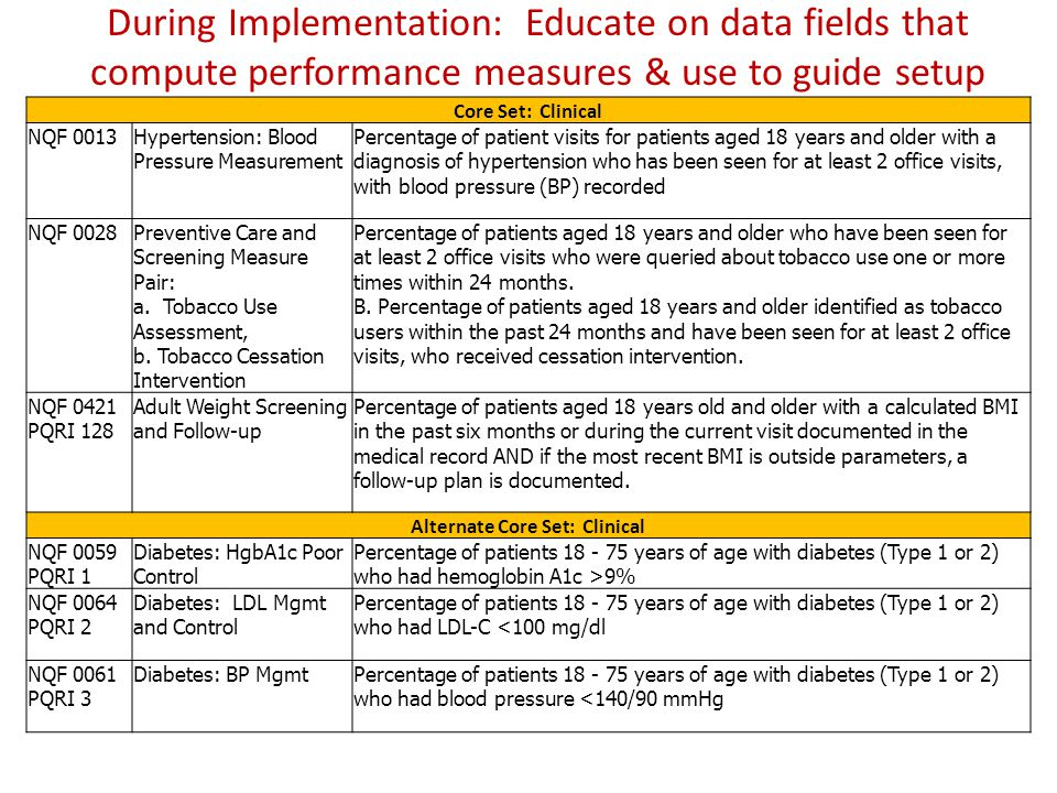 During Implementation: Educate on data fields that compute performance measures & use to guide setup Core & Menu Set Use CPOE for med orders More than 30% of unique patients with at least one medication in their medication list have at least one medication order entered using CPOE Numerator: Number of unique patients with at least one medication in their medication list seen by an EP that have at least one medication order entered using CPOE Denominator: Unique patients with at least one medication in their medication list Record demo: pref lang, ins type, gender, race, ethnicity, DOB More than 50% of all unique patients* seen by the EP have demographics recorded as structured data Numerator: Number of unique patients* seen in the reporting period with all required demographic elements recorded.