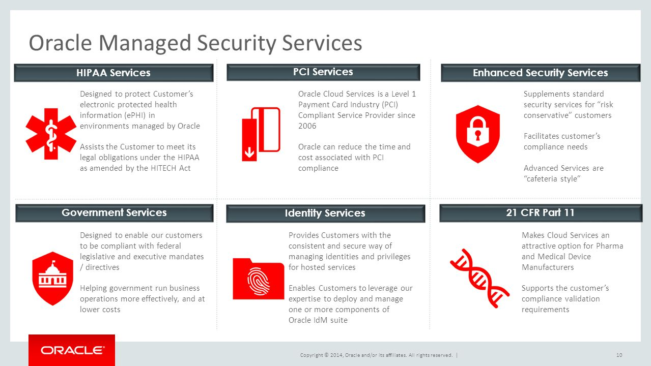 Copyright © 2014, Oracle and/or its affiliates. All rights reserved. | Oracle Managed Security Services 21 CFR Part 11 PCI Services Identity Services