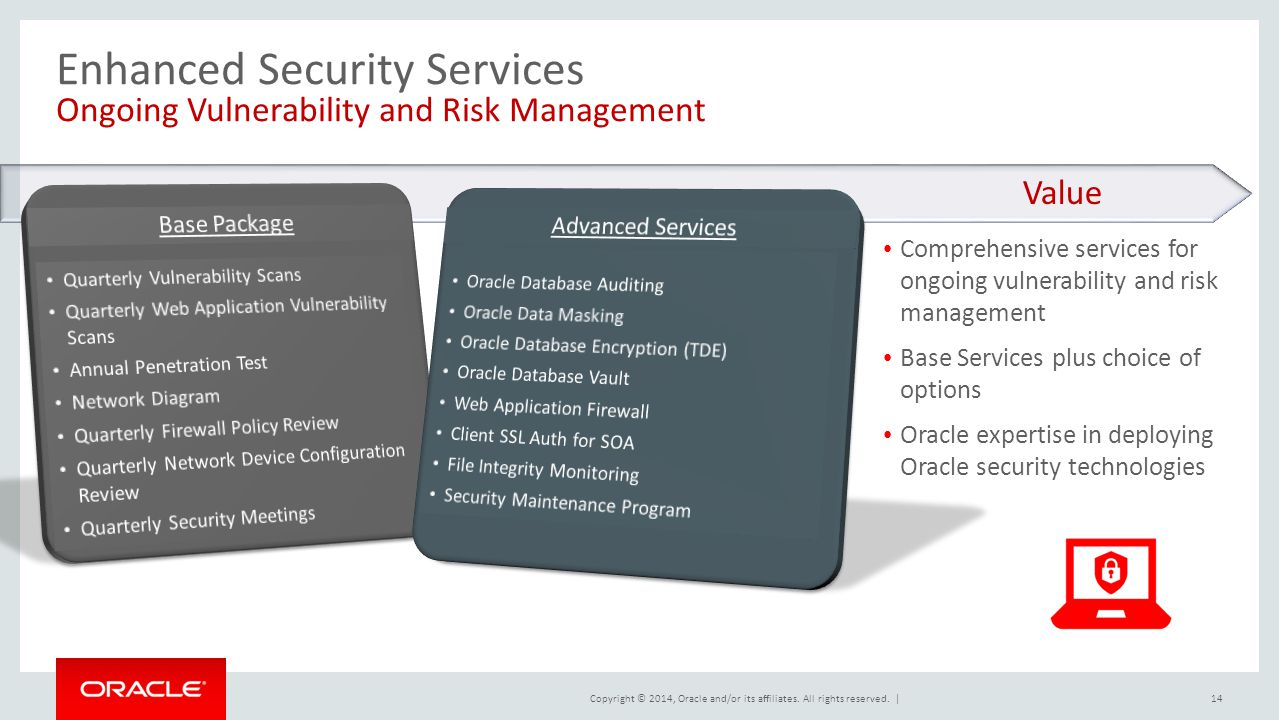 Copyright © 2014, Oracle and/or its affiliates. All rights reserved. | Value Enhanced Security Services Ongoing Vulnerability and Risk Management Comp