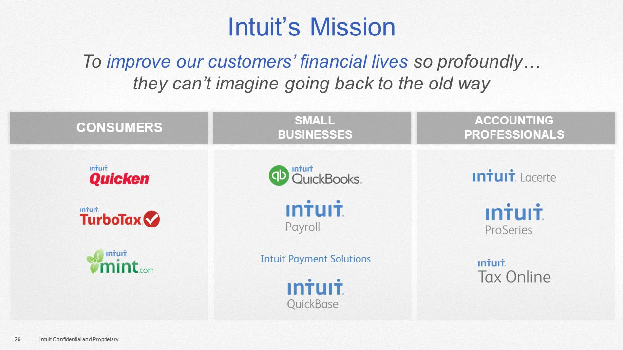Intuit Confidential and Proprietary26Intuit Confidential and Proprietary26 Intuit's Mission To improve our customers' financial lives so profoundly… they can't imagine going back to the old way CONSUMERS SMALL BUSINESSES ACCOUNTING PROFESSIONALS