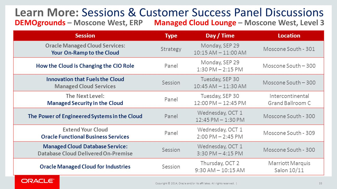 Copyright © 2014, Oracle and/or its affiliates. All rights reserved. | Learn More: Sessions & Customer Success Panel Discussions DEMOgrounds – Moscone