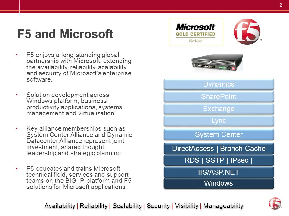 83 Dynamic Datacenter = On Demand IT ComputeNetworkStorage Systems Management WDT DIT-SC Microsoft's vision of the dynamic datacenter aligns with F5's vision of on demand IT where Software is delivered as a service Resources are dynamically allocated as needed Management decisions are made based on holistic network and application health metrics Management operations are automated, even predictive, to avoid poor service
