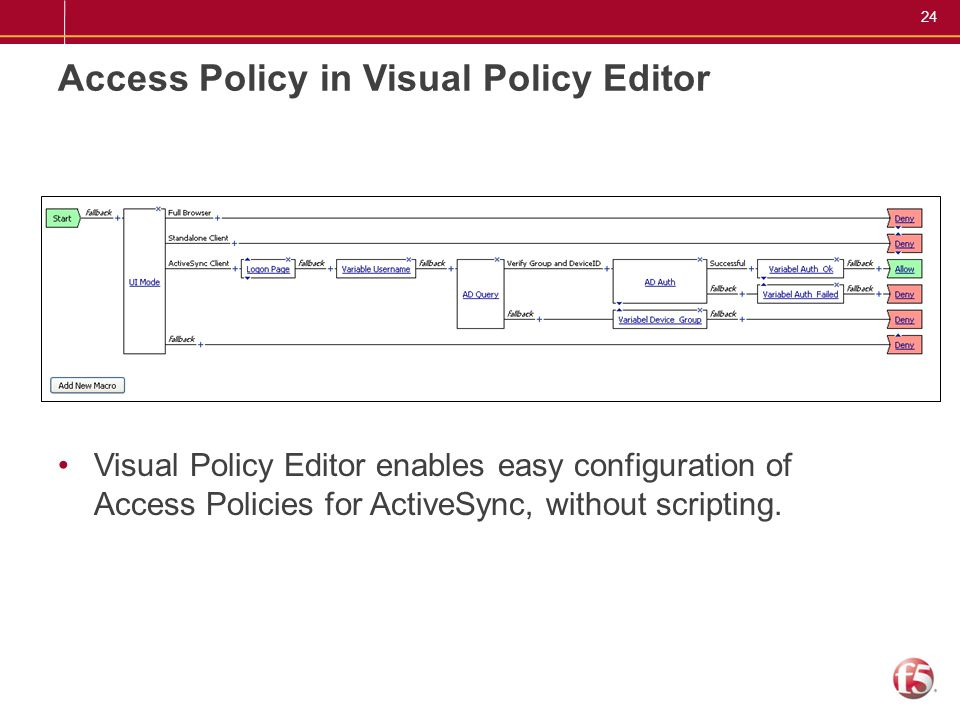 24 Access Policy in Visual Policy Editor Visual Policy Editor enables easy configuration of Access Policies for ActiveSync, without scripting.