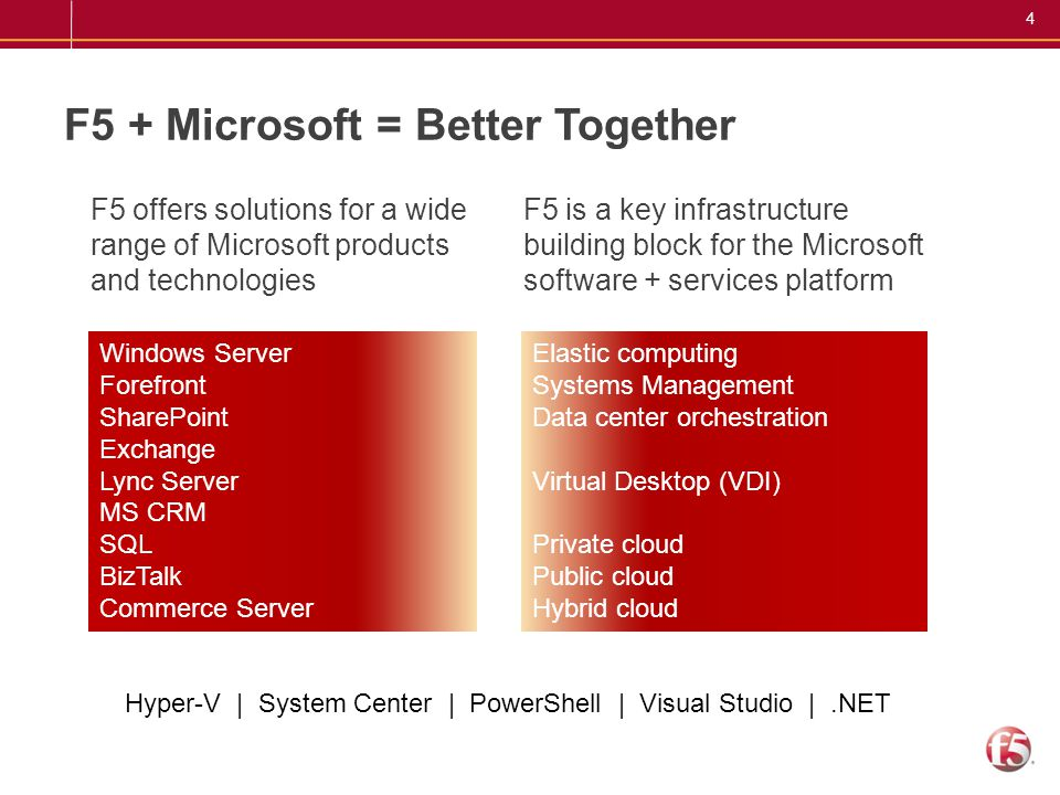 55 System Center Integration F5 PRO enabled Management Pack for Virtual Machine Manager