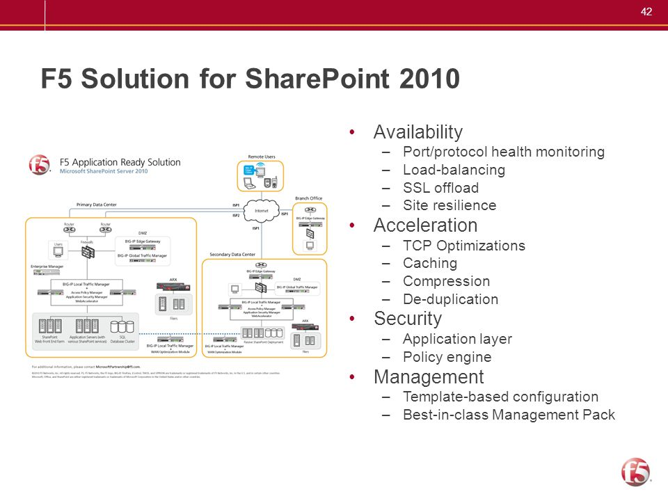 42 F5 Solution for SharePoint 2010 Availability –Port/protocol health monitoring –Load-balancing –SSL offload –Site resilience Acceleration –TCP Optim