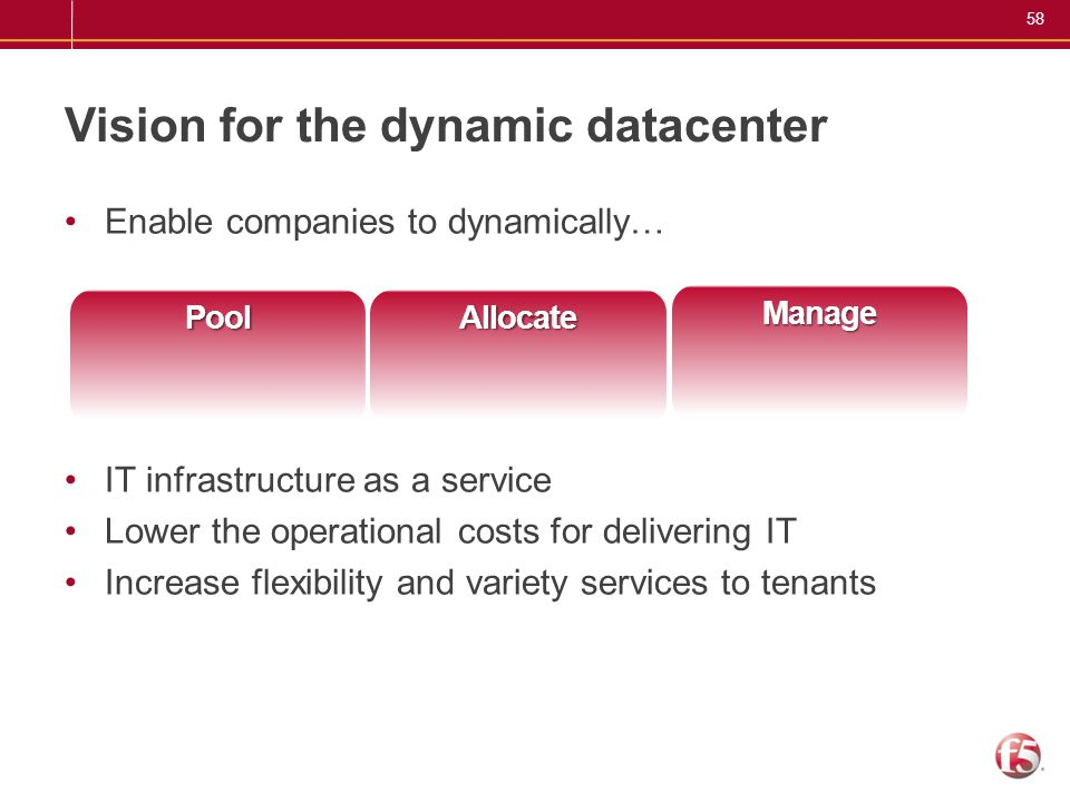 58 Vision for the dynamic datacenter Enable companies to dynamically… IT infrastructure as a service Lower the operational costs for delivering IT Inc