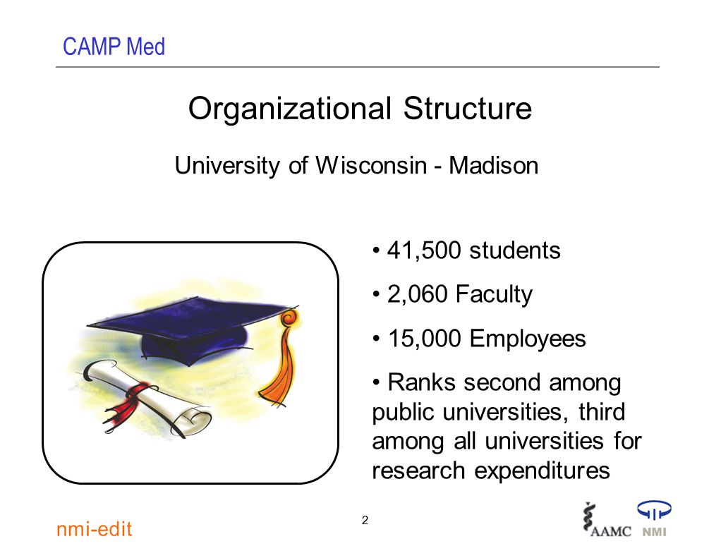 CAMP Med 2 Organizational Structure University of Wisconsin - Madison 41,500 students 2,060 Faculty 15,000 Employees Ranks second among public universities, third among all universities for research expenditures