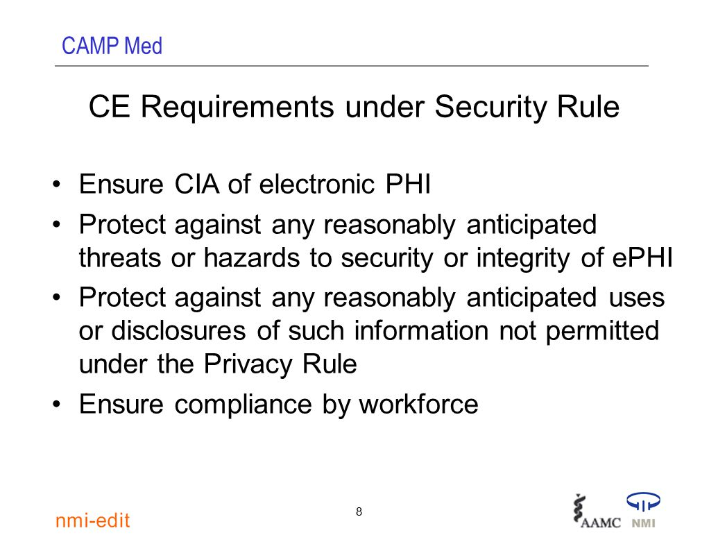 CAMP Med 19 Risk Assessment Inventory (Physical)