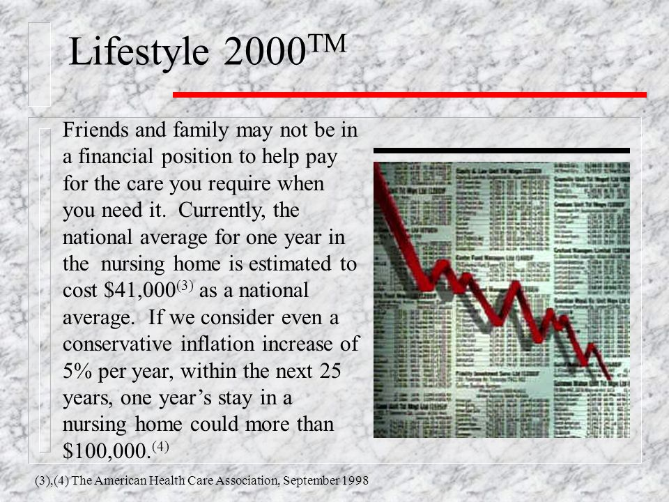Lifestyle 2000 TM Friends and family may not be in a financial position to help pay for the care you require when you need it.