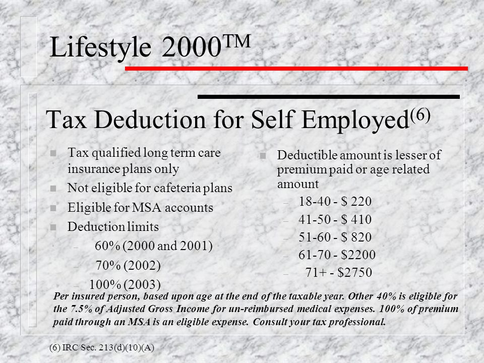 Tax Deduction for Self Employed (6) n Tax qualified long term care insurance plans only n Not eligible for cafeteria plans n Eligible for MSA accounts n Deduction limits – 60% (2000 and 2001) – 70% (2002) – 100% (2003) n Deductible amount is lesser of premium paid or age related amount – 18-40 - $ 220 – 41-50 - $ 410 – 51-60 - $ 820 – 61-70 - $2200 – 71+ - $2750 Per insured person, based upon age at the end of the taxable year.
