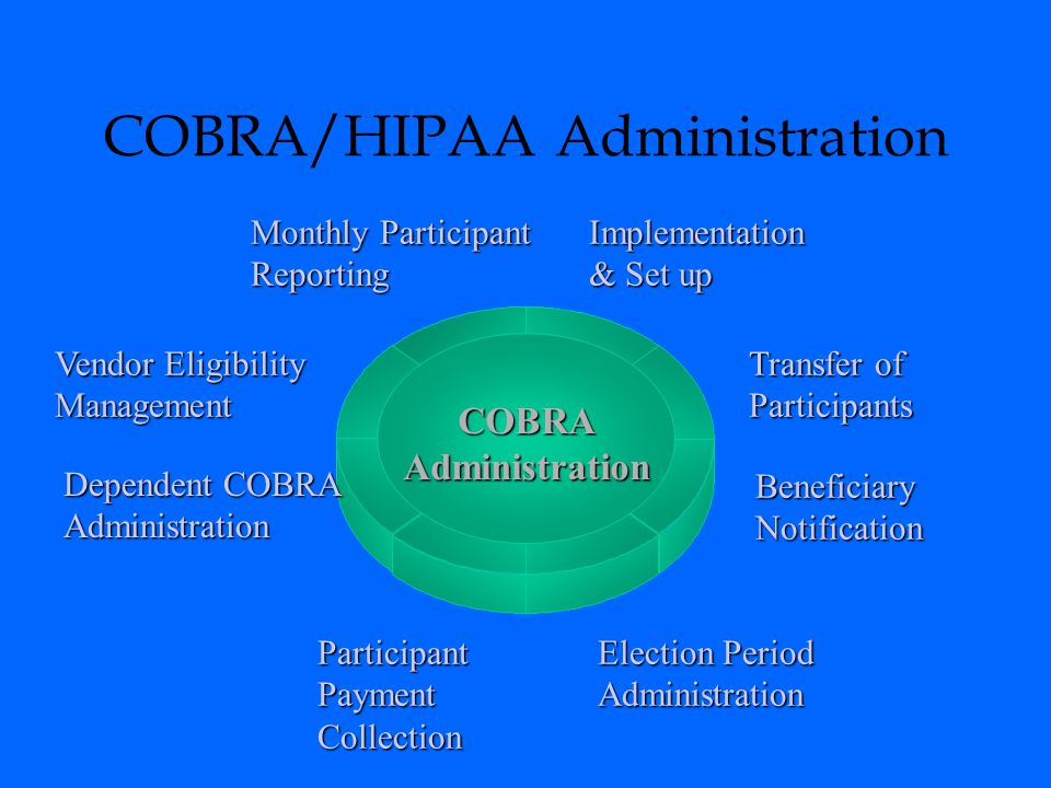 COBRA/HIPAA Administration Monthly Participant Reporting Implementation & Set up Vendor Eligibility Management Dependent COBRA Administration Particip