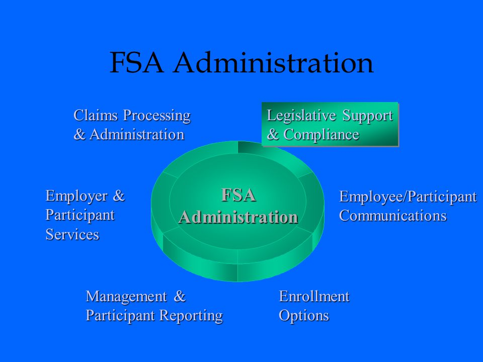 FSA Administration Claims Processing & Administration Legislative Support & Compliance Employer & Participant Services Employee/Participant Communicat