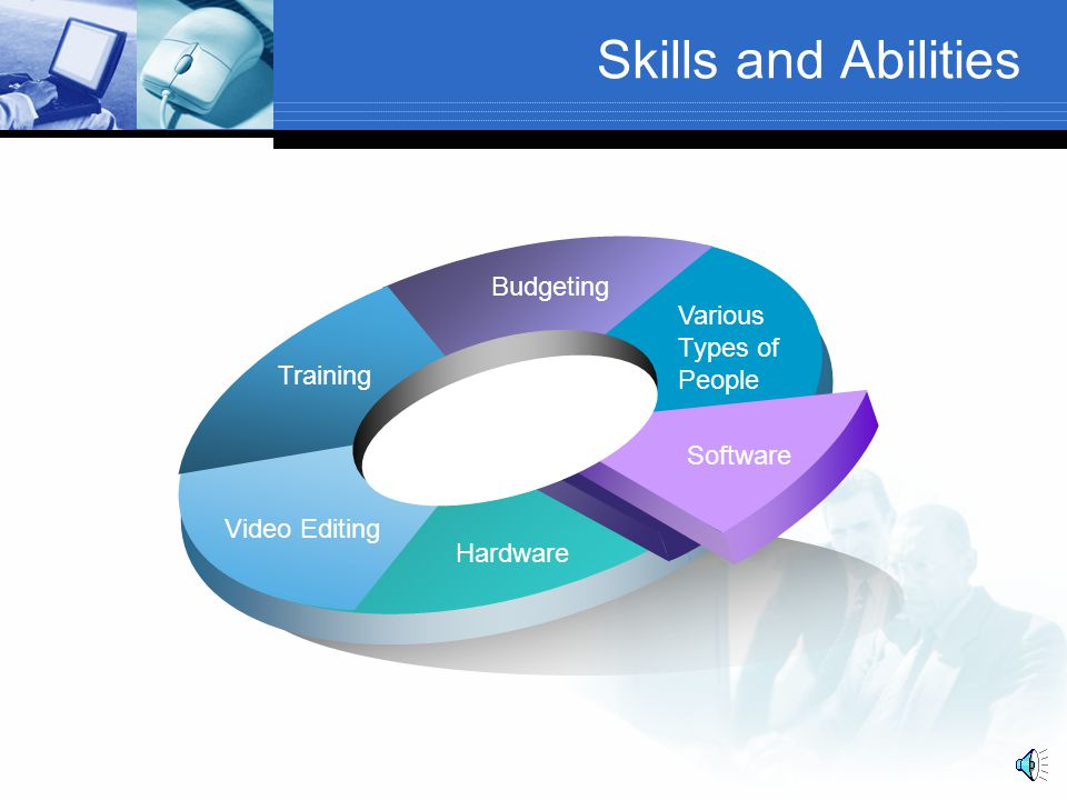 Challenges Software Implementation Employee Skills Technology Dislike Change Speed Issues