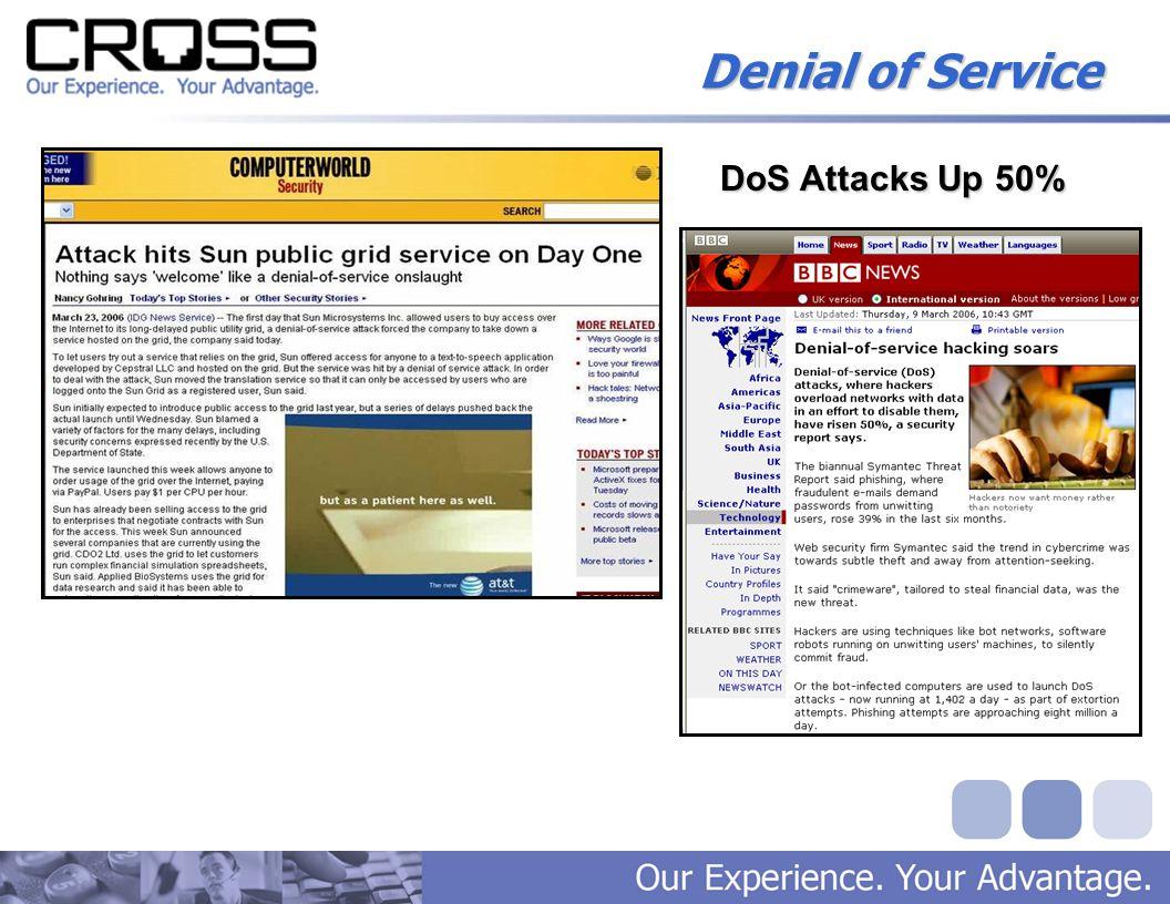 Denial of Service DoS Attacks Up 50%