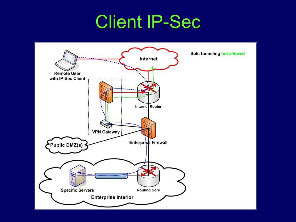 Client IP-Sec