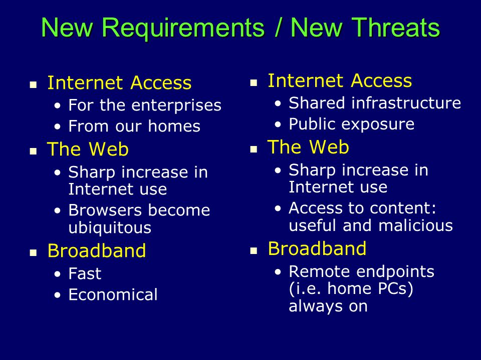 New Requirements / New Threats Internet Access For the enterprises From our homes The Web Sharp increase in Internet use Browsers become ubiquitous Broadband Fast Economical Internet Access Shared infrastructure Public exposure The Web Sharp increase in Internet use Access to content: useful and malicious Broadband Remote endpoints (i.e.