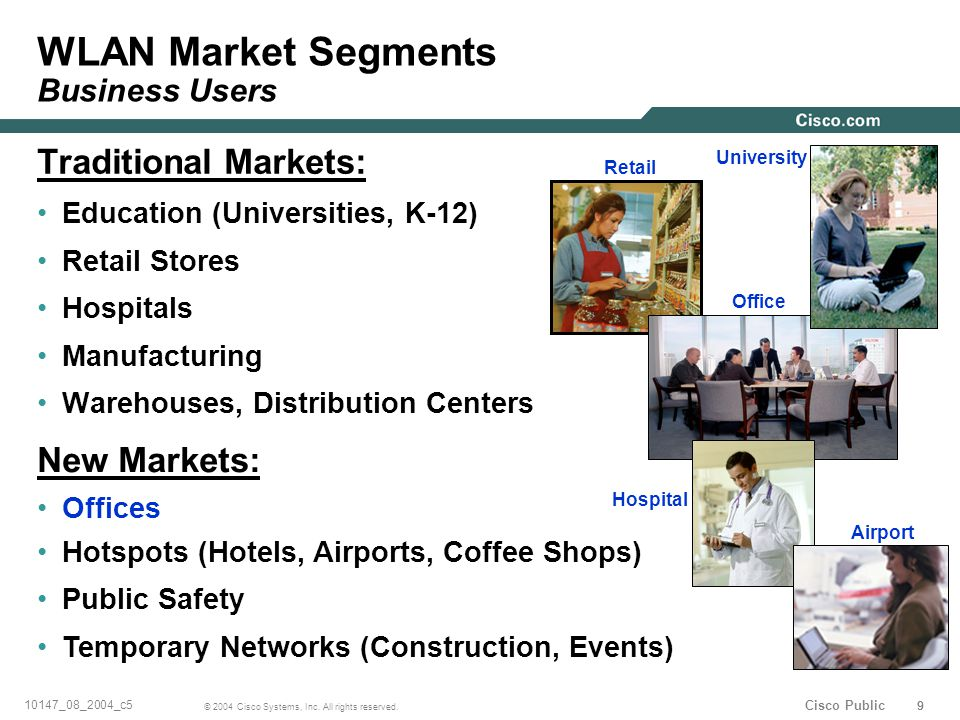 999 © 2004 Cisco Systems, Inc. All rights reserved. 10147_08_2004_c5 Cisco Public WLAN Market Segments Business Users Traditional Markets: Education (