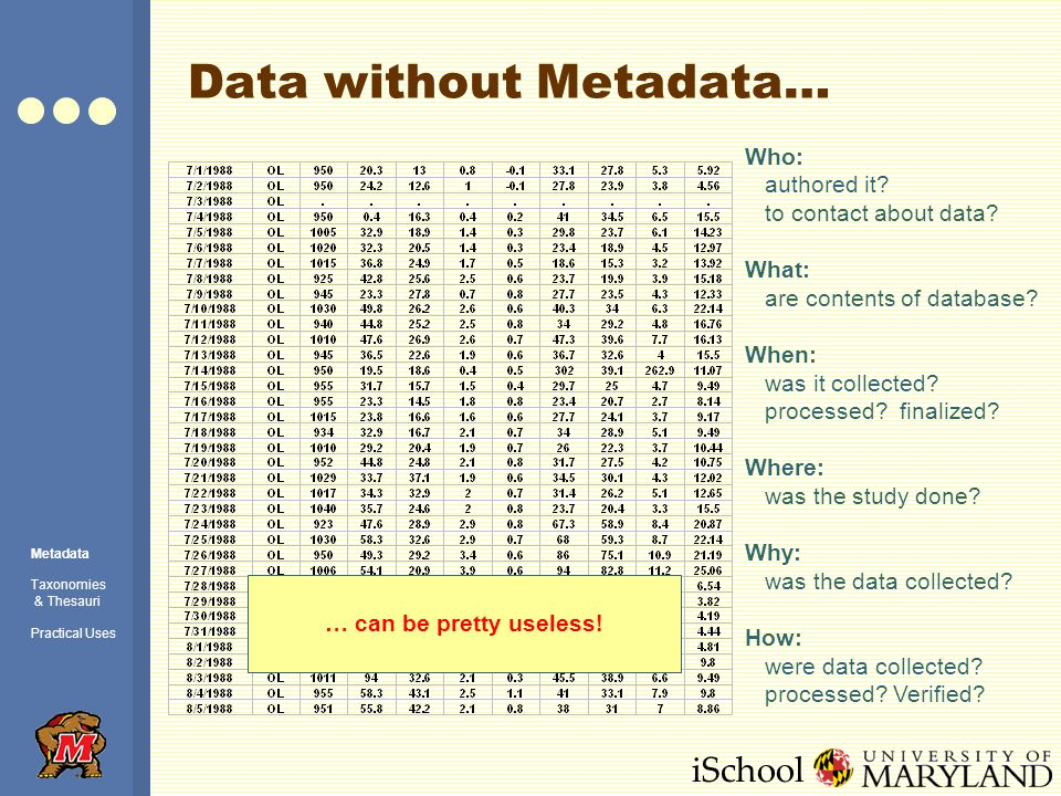 iSchool Flickr – related tags Metadata Taxonomies & Thesauri Practical Uses