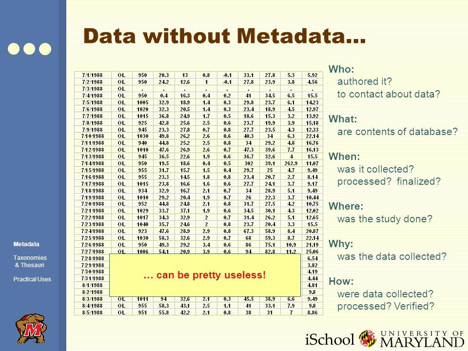 iSchool Early Example of Metadata Metadata Taxonomies & Thesauri Practical Uses