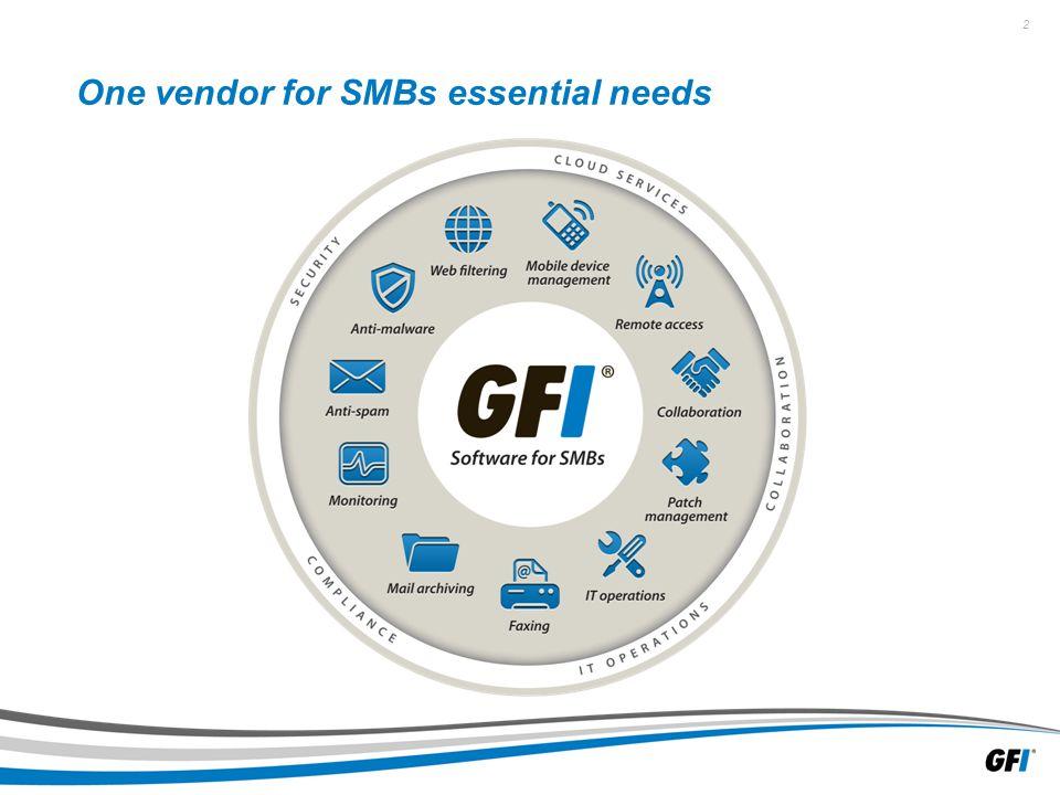 2 One vendor for SMBs essential needs