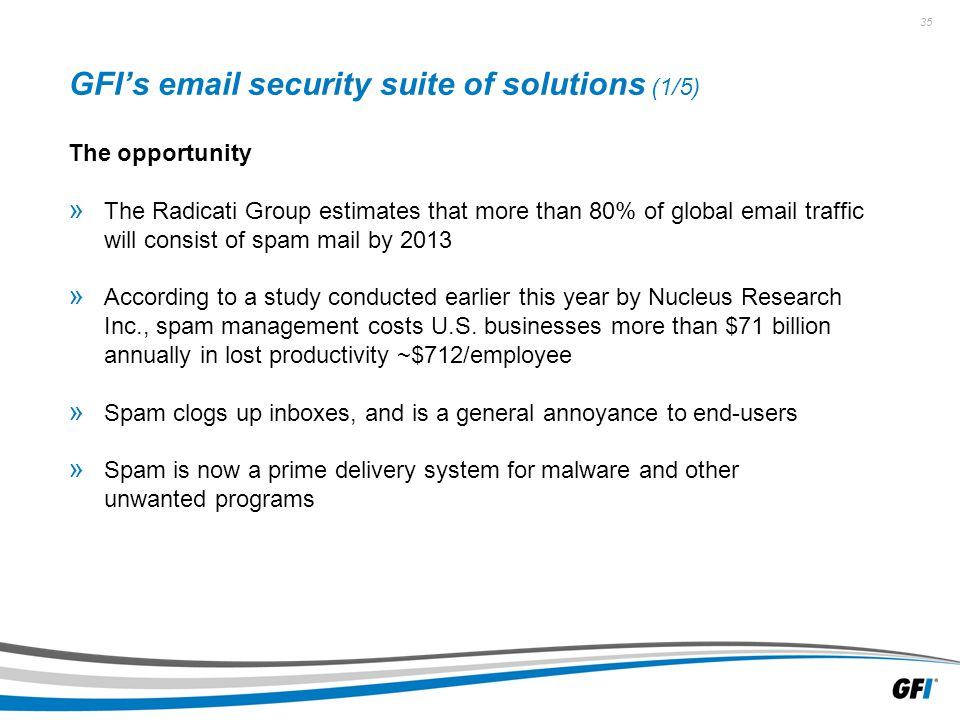 35 GFI's email security suite of solutions (1/5) The opportunity » The Radicati Group estimates that more than 80% of global email traffic will consist of spam mail by 2013 » According to a study conducted earlier this year by Nucleus Research Inc., spam management costs U.S.