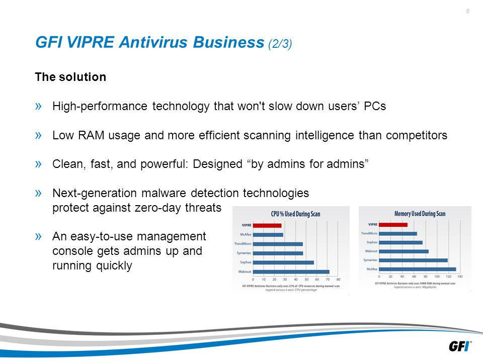 8 GFI VIPRE Antivirus Business (2/3) The solution » High-performance technology that won t slow down users' PCs » Low RAM usage and more efficient scanning intelligence than competitors » Clean, fast, and powerful: Designed by admins for admins » Next-generation malware detection technologies protect against zero-day threats » An easy-to-use management console gets admins up and running quickly