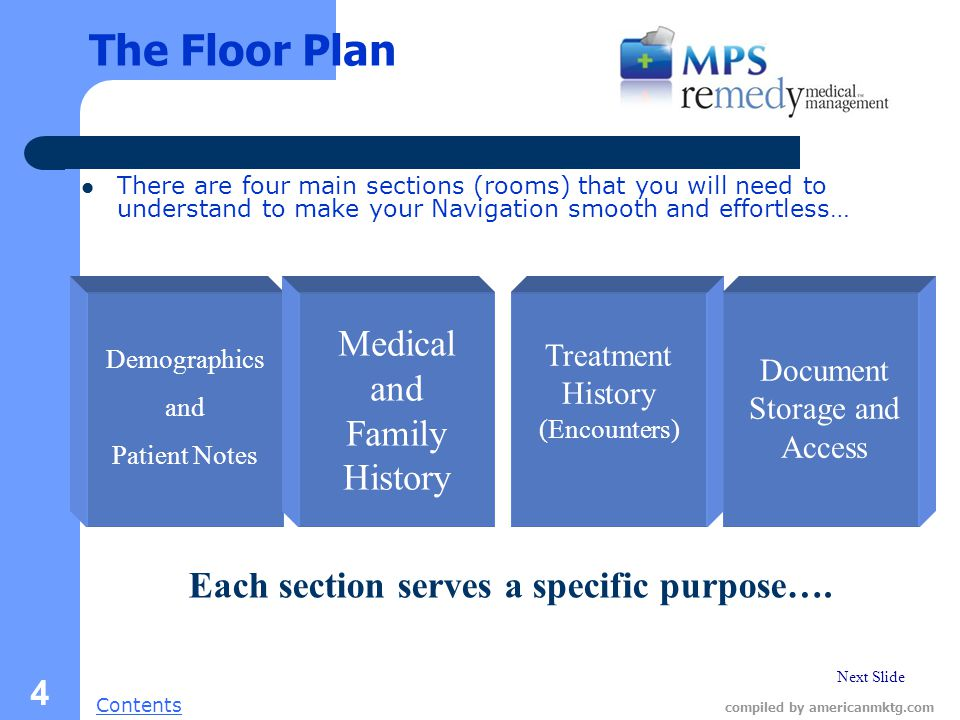 Next Slide Contents compiled by americanmktg.com 4 The Floor Plan There are four main sections (rooms) that you will need to understand to make your Navigation smooth and effortless… Demographics and Patient Notes Each section serves a specific purpose….