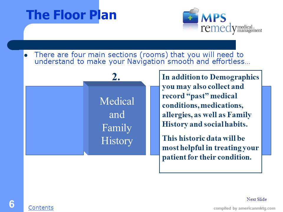 Next Slide Contents compiled by americanmktg.com 6 The Floor Plan There are four main sections (rooms) that you will need to understand to make your Navigation smooth and effortless… In addition to Demographics you may also collect and record past medical conditions, medications, allergies, as well as Family History and social habits.